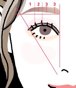 眉毛バランス